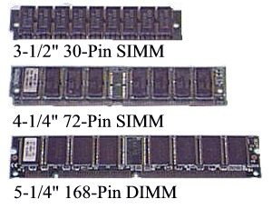Physical 30-Pin SIMM, 72-Pin SIMM, and 168-Pin DIMM Sizes